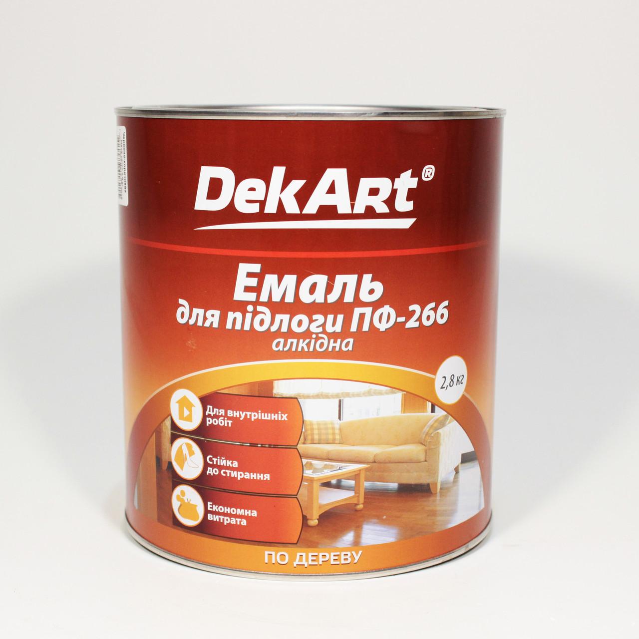 Какой краской можно покрасить батарею системы отопления
